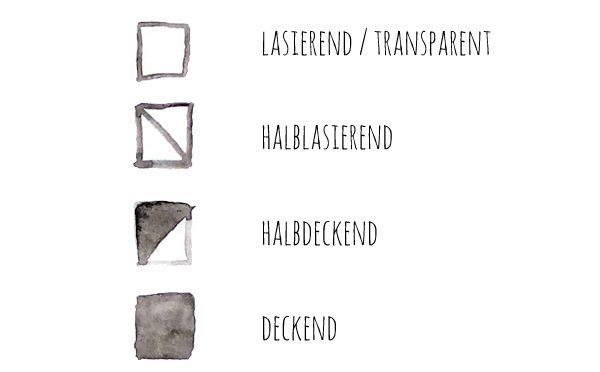 Symbole Deckkraft